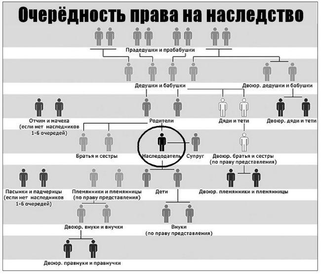 Фото - Що необхідно знати про заяву про встановлення родинних відносин