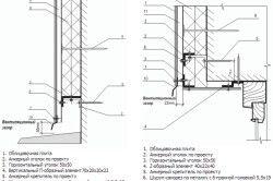 Схема пристрою цоколя вентильованого фасаду