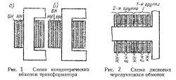 Фото - Що представляють собою обмотки трансформаторів?