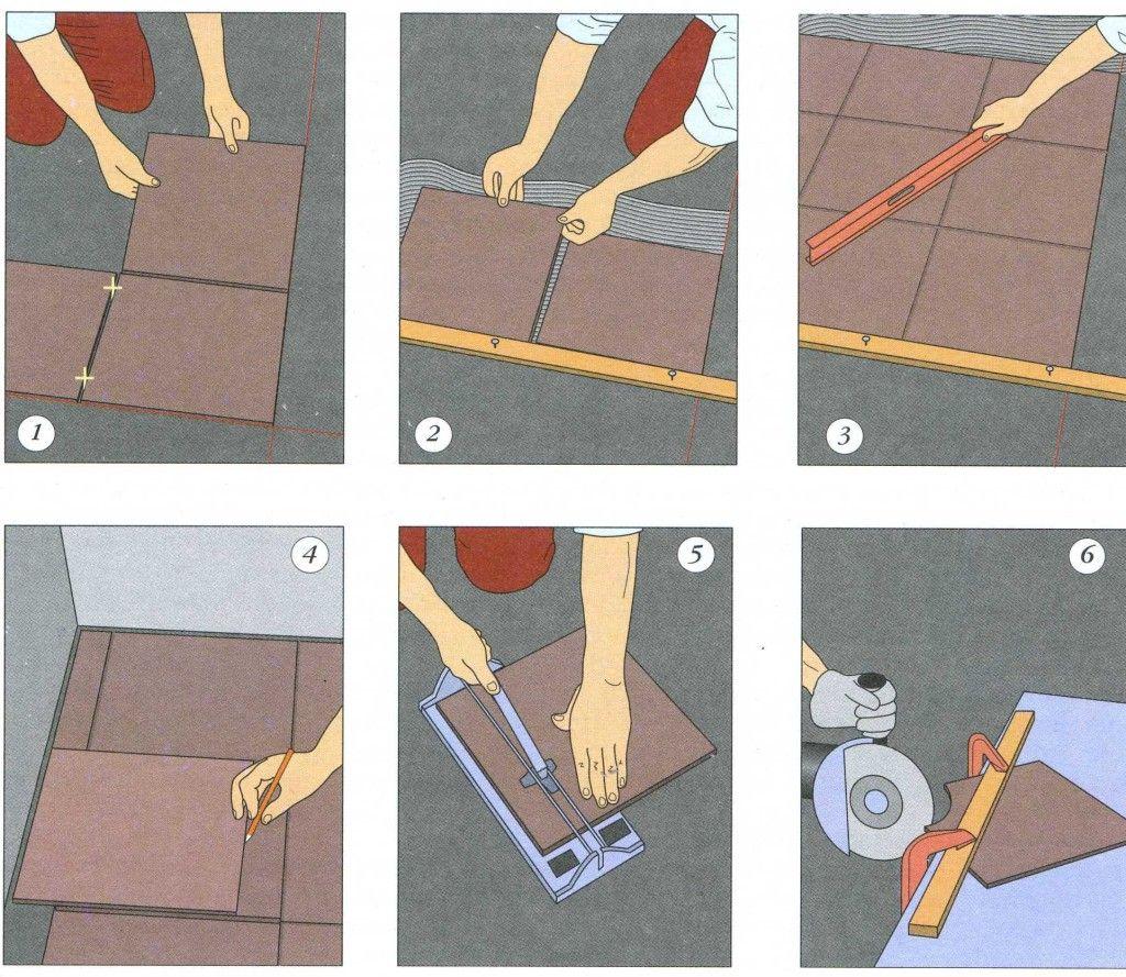 Порядок кладки плитки на підлогу