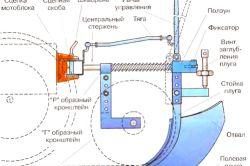 Схема плуга ПЛН-3-35