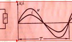 Фото - Що таке активний опір змінного струму?