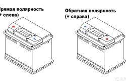 Полярність автомобільних акумуляторів