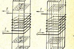 Мал. 1 Вихрові струми