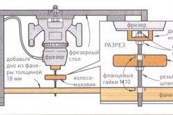Схема ліфта для фрезера