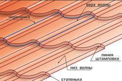 Структурні елементи металлочерпіци