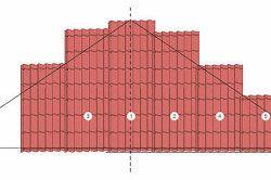 Принцип укладання черепиці на трикутний скат