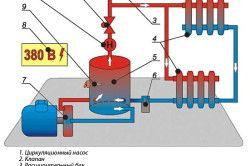 Типова схема опалення з використанням вихрового теплогенератора