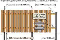 Деревяний паркан з паркану