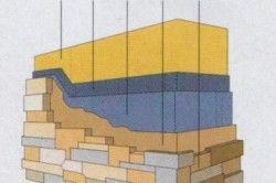 Схема облицювання деревяної стіни