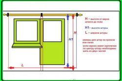 Схема зняття розмірів вікна для пошиття штор