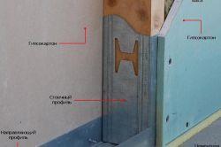Приклад кріплення гіпсокартону до стіни