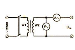 Схема муздрамтеатру стрижневого типу