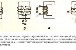 Схема способів намотування обмоток СА на осерді стрижневого типу