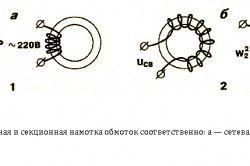 Схема способів намотування обмоток СА на осерді тороїдального типу