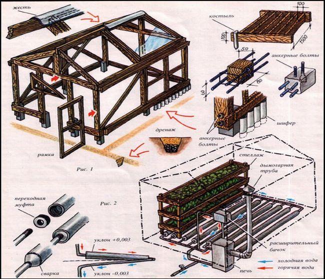 Приклад пристрою деревяної теплиці