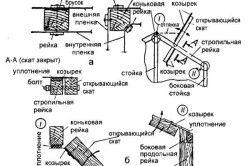 Схема елементів кріплення деревяної теплиці