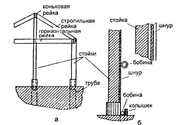 Схема кріплення плівкової деревяної теплиці