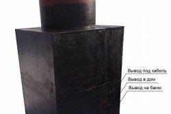 Схема металевого кесона