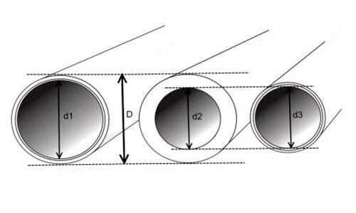 Фото - Діаметр труби: різновиди