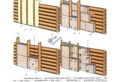 Варіанти утеплення стін лазні
