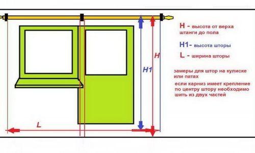 Фото - Дизайн гардин: довжина штор від статі
