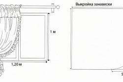 Форма штор для кухні