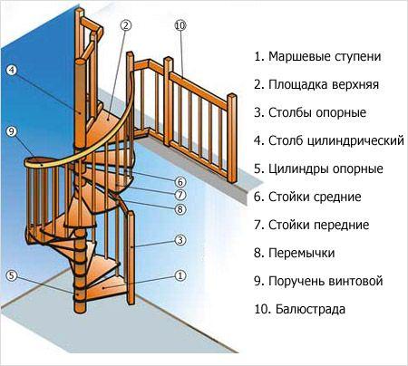 Фото - Дизайн холу зі сходами - функціональність і декоративність