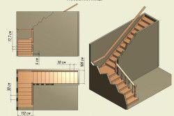 Схема кутовий сходи з розмірами