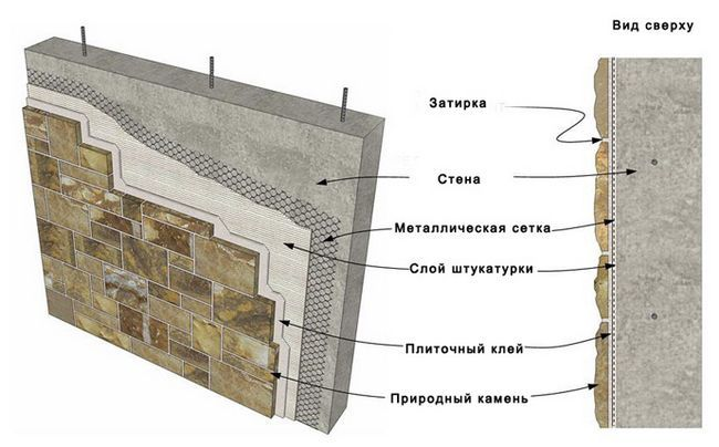 Фото - Дизайн і состаривание цегляної стіни