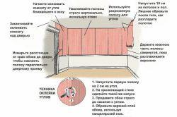 Фото - Дизайн шпалер в спальні