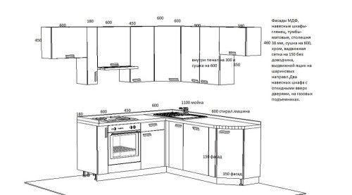 Схема проекту кухні