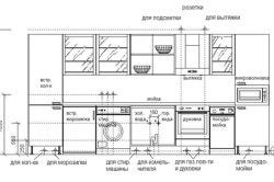 Схема вбудованої техніки для кухні