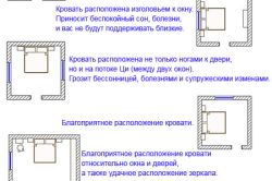 Фото - Дизайн спальні своїми руками