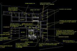 Схема планування кухні