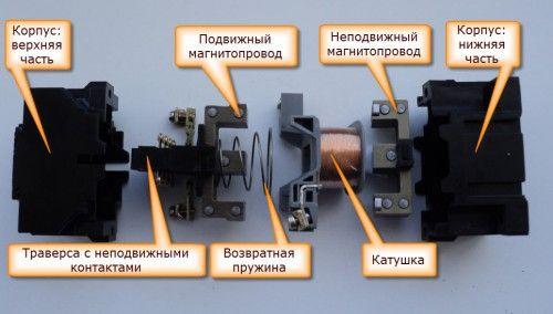 Фото - Для чого використовуються магнітні пускачі?