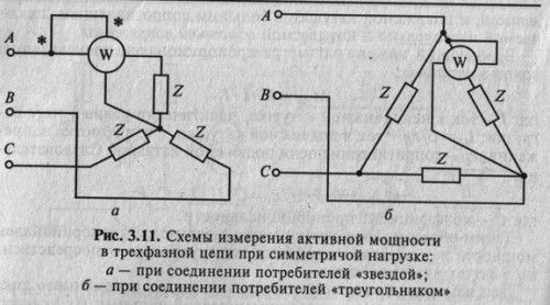 Схеми вимірювання активної потужності в трифазного ланцюга