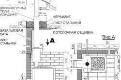 Фото - Будинок і лазня під одним дахом: як звести за всіма правилами?