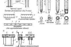 Схема видів пальових фундаментів.