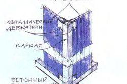 Схема кріплення полікарбонату
