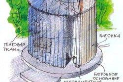 Схема душа круглої форми на бетонному майданчику