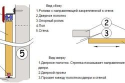 Схема установки висувною двері