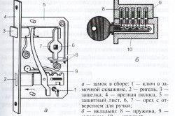 Схема відкривання врізного замка