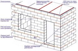 Схема будинку з піноблоків