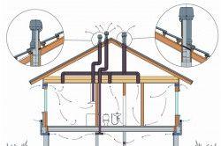Схема розташування витяжних труб в будинку