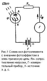 Фото - Фотоелектричні датчики