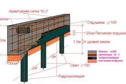 Схема армування фундаменту палі