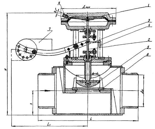 Фото - Функції та характеристика вентиля для ругуліровкі