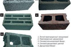 Види керамзитобетонних блоків, використовуваних для зведення наружнуих стін і міжкімнатних перегородок.