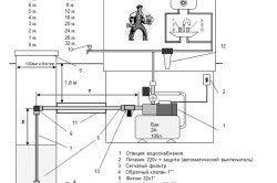 Схема проведення води з колодязя в будинок
